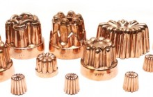 Collecting Victorian Copper Jelly Moulds and Price Guide